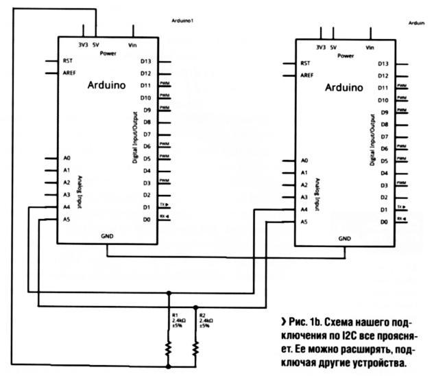 arduino   u0421 u0432 u044f u0437 u044c  u0434 u0432 u0443 u0445  u043f u043b u0430 u0442
