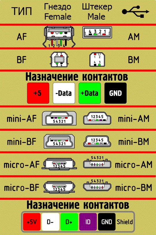 распиновка импортных транзисторы справочник